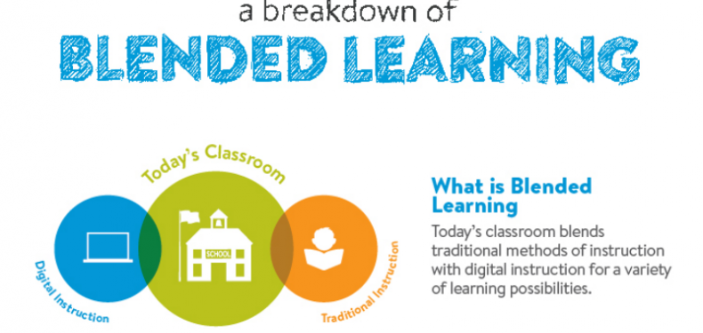 blended learning infographic 1.PNG