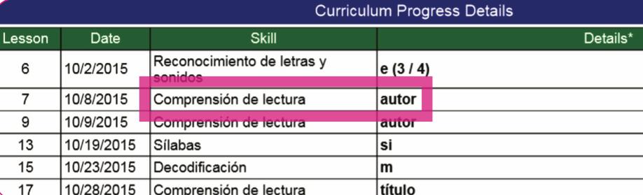curriculum progress details